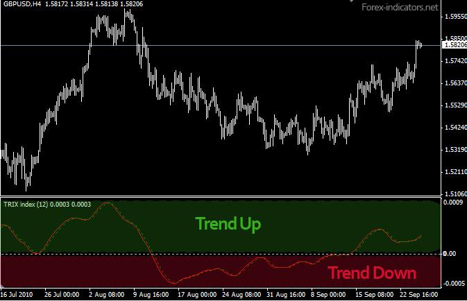 Trix trend.png