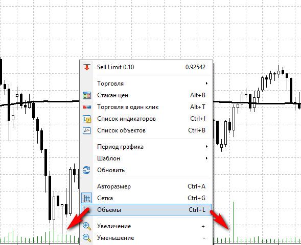 Просмотр профиля» форекс стратегии форекс графический анализ