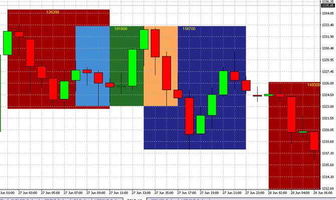 Профиль Рынка И Практика Торговли Forts Pdf