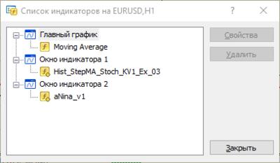 ФОРЕКС СТРАТЕГИЯ FX50